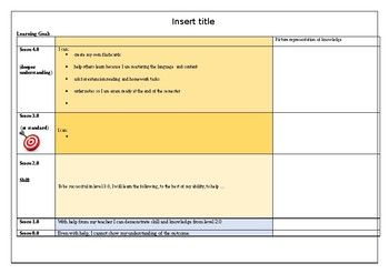 proficiency scales template