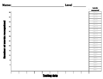 Progress Monitoring Chart for Rebecca Sitton Word List