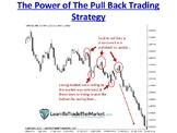 pullback element FOREX
