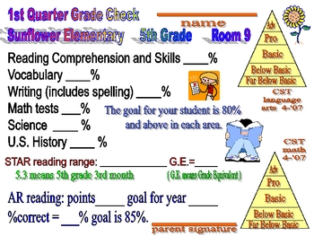 quarter grade checks