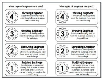 que tipo de ingeniero eres?