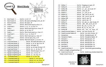r Controlled Vowel Bundle Word Sort (Level 5) - Exploring Words