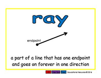 ray/rayo geom 2-way blue/verde