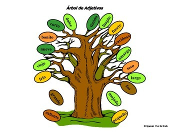 Árbol de Adjetivos (Tree of Adjectives)