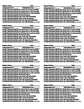 reading conference note labels based on reading record results
