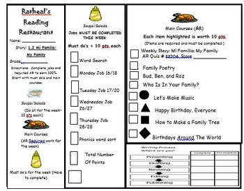 reading menu, journeys, lesson two