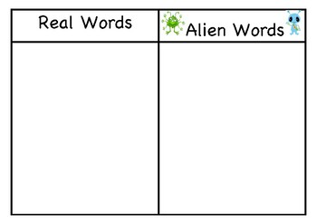 real word / Alien words decoding activity (sounds NOT coded)
