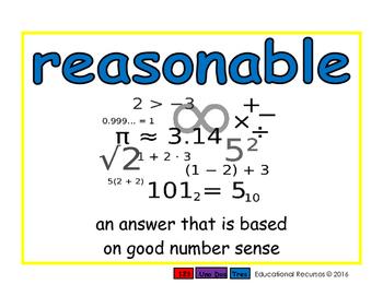 reasonable/lo razonable prim 2-way blue/verde