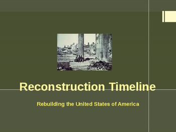 Reconstruction - Timeline - 1865-1877