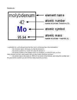 reference binder (chemistry)