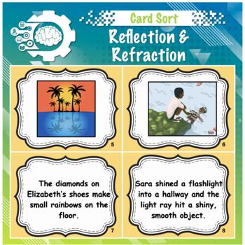 reflection refraction card sort