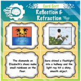 Card Sort: Reflection and Refraction