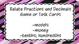 relate fractions and decimals in tenths and hundredths