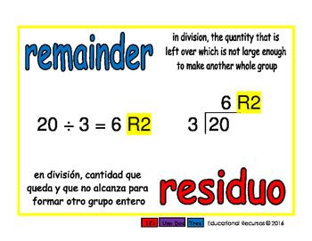 remainder/residuo prim 1-way blue/rojo
