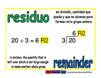 remainder/residuo prim 1-way blue/verde