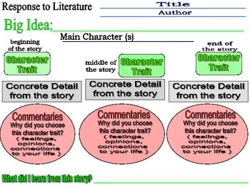 response to literature graphic organizers