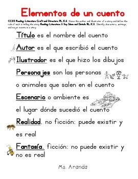 response to reading, book report en español