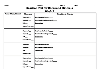 rock and mineral reaction tests