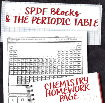 s p d f Blocks and the Periodic Table Chemistry Homework Worksheet
