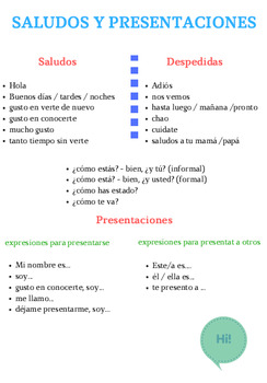 Saludos y presentaciones greetings in spanish worksheet by spanish saludos y presentaciones greetings in spanish worksheet m4hsunfo