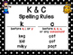 Saxon Phonics Rule Posters {black & white polka dots}