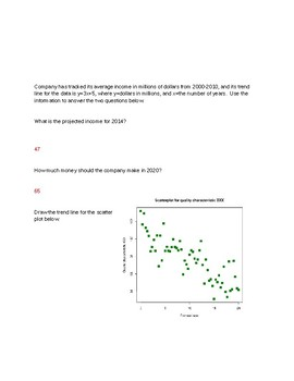 scatterplot test