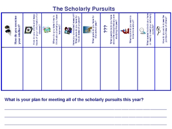 scholarly pursuits student reflection