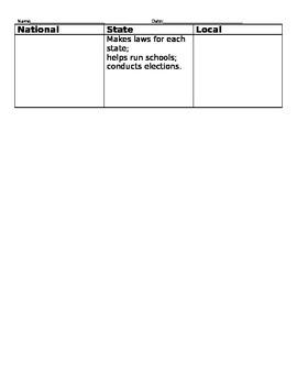 second Grade Civics Assessment