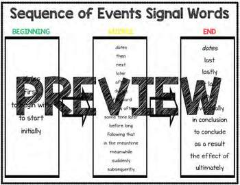 sequence of events signal words anchor chart