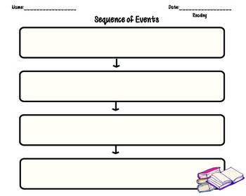 sequence of events skill sheet