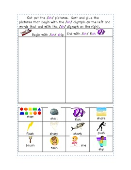 /sh/ Digraph Literacy Stations