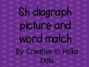 sh digraph center