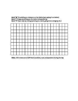 simple AAC data sheet
