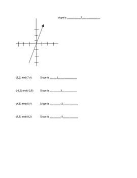 slope and y-intercept quiz
