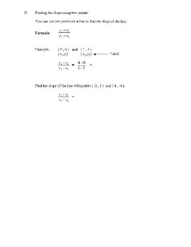 slope guided notes examples practice zero undefined rise over run detailed