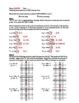 slope intercept graphing step by step guide with practice and answer key