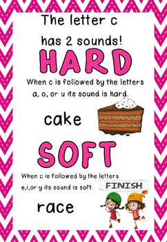 soft and hard c poster (free )