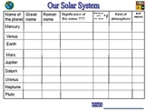 solar system research and assessment