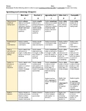 speaking and listening (respect) rubric for student self-assessment