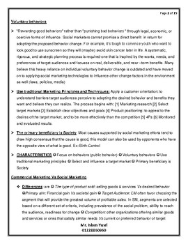 special topics in marketing