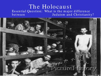 start of the holocaust