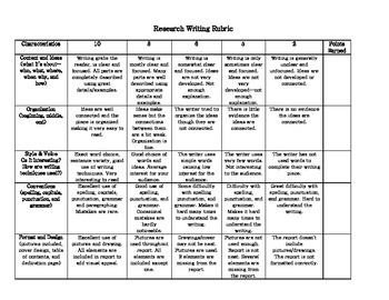 state research report writing rubric