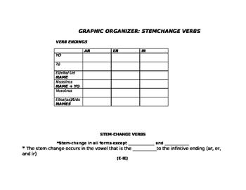 stem change verbs