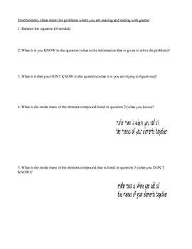 stoichiometry cheat sheet