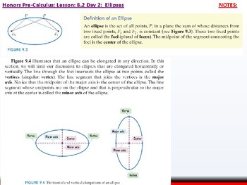 student: HPC: CU 10 & 11: 8.2 Day 2: Ellipses