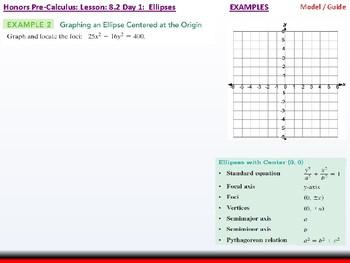 student: HPC: CU 10 & 11: 82 Day 1: Ellipses