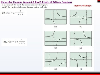 student: HPC: CU 3: 2.6 Day 2: Graphs of Rational Functions