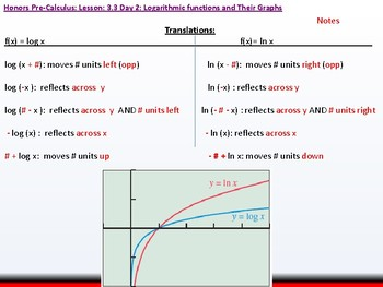 student: HPC: CU 4A: 3.3 Day 2: Logarithmic Functions and their Graphs