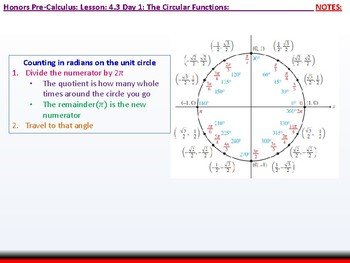 student: HPC: CU 5: 4.3 Day 1: Trig extended: The Circular Functions
