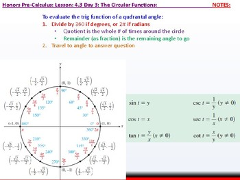 student: HPC: CU 5: 4.3 Day 3: Trigonometry Extended; The Circular Functions